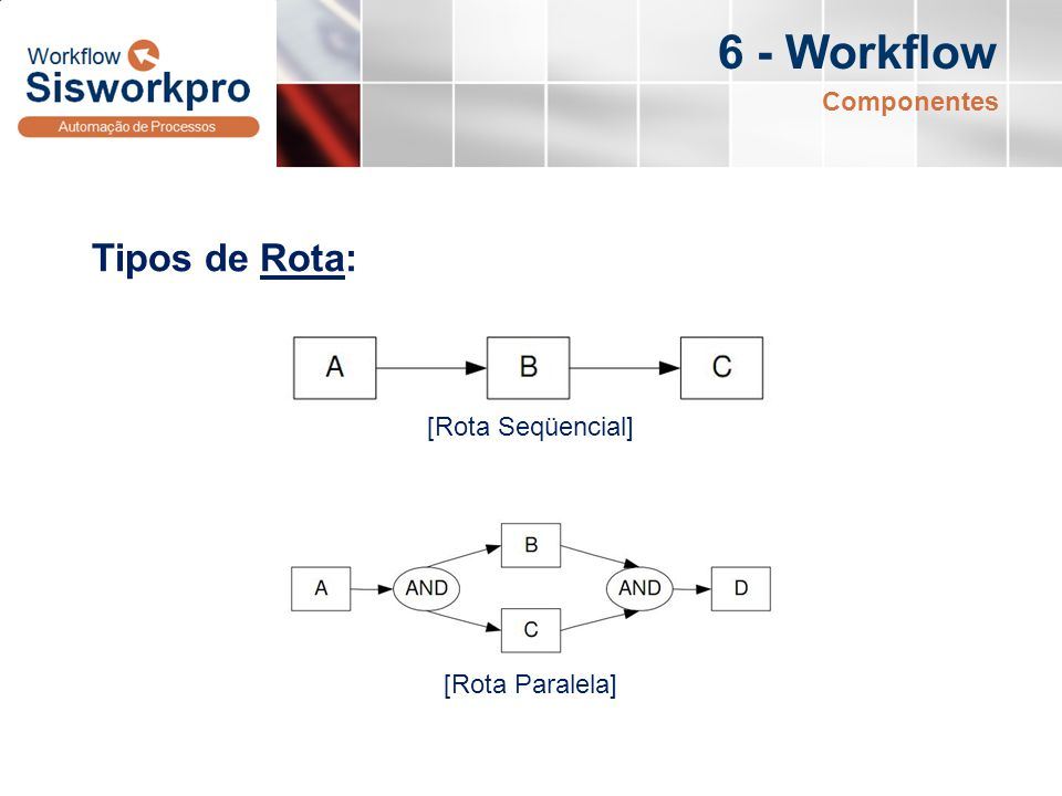 6 - Workflow Tipos de Rota: Componentes [Rota Seqüencial]
